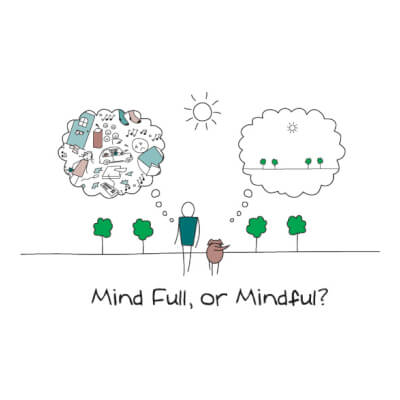 Mindfulness 8-weken training